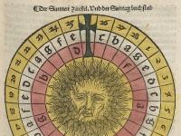 Fotothek_df_tg_0004423_Astrologie_^_Sonne_^_Kalender