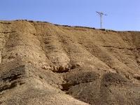 Triassic Israel