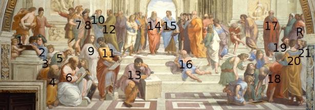 Schule von Athen: Index der Personen auf dem Gemälde